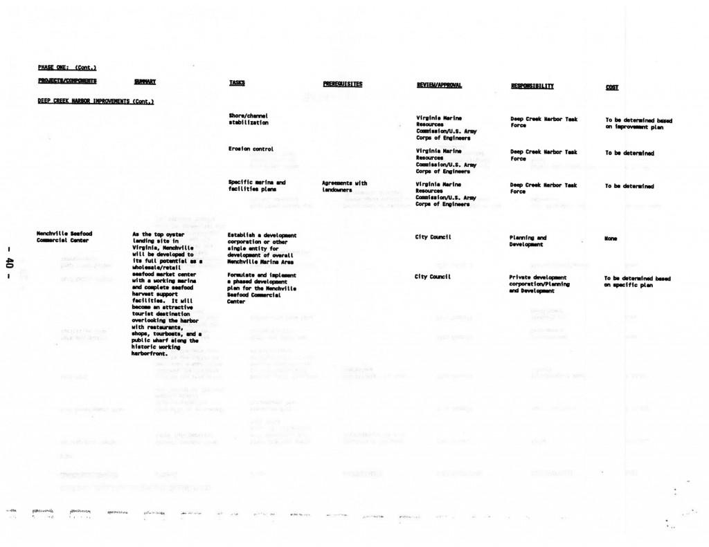 1990 Deep Creek Menchville Plan-44