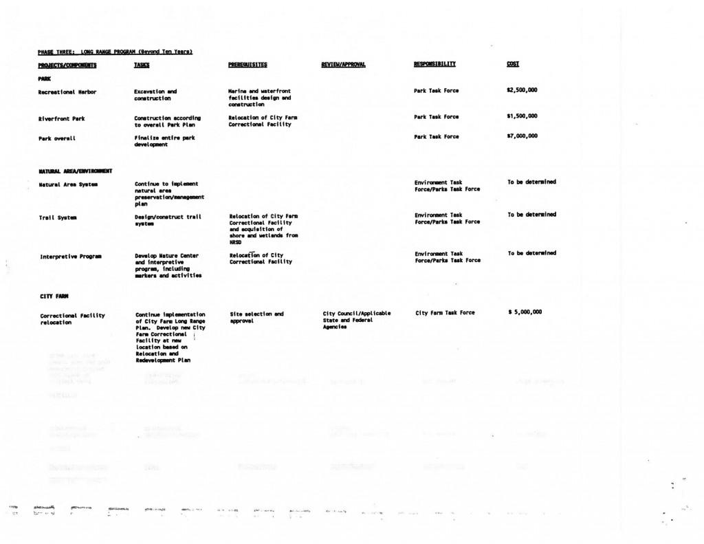 1990 Deep Creek Menchville Plan-52