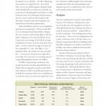 TPL_Study-09